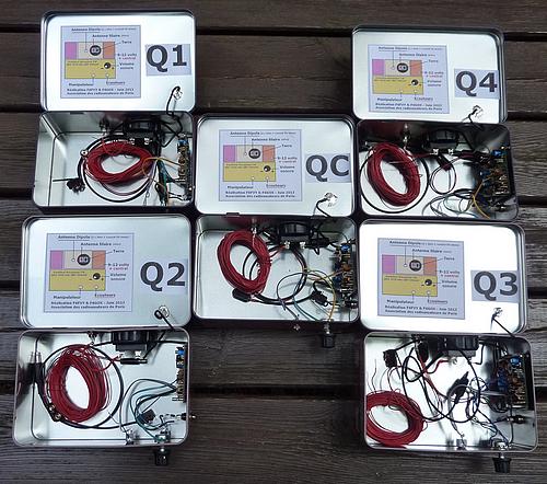 """Les kits identifiés de Q1 à Q4 pour les 4 groupes et QC pour les """"Chefs"""" !"""