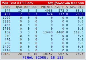 CdF_VHF_2014_F6KVP